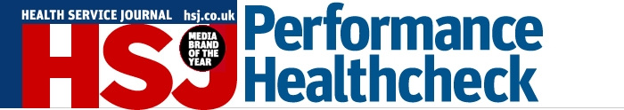 Performance Healthcheck